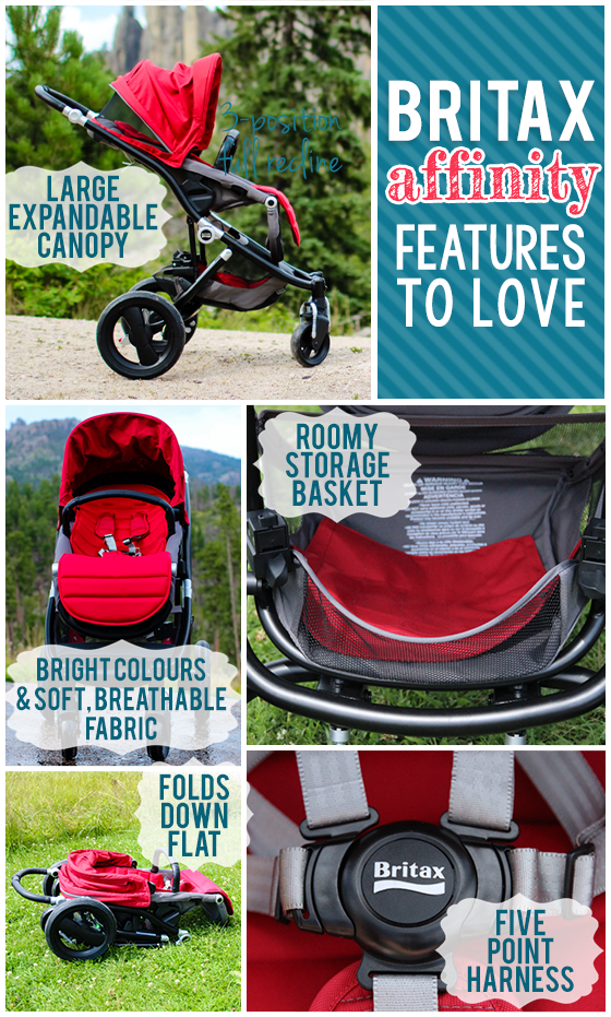 Collage for Britax Affinity