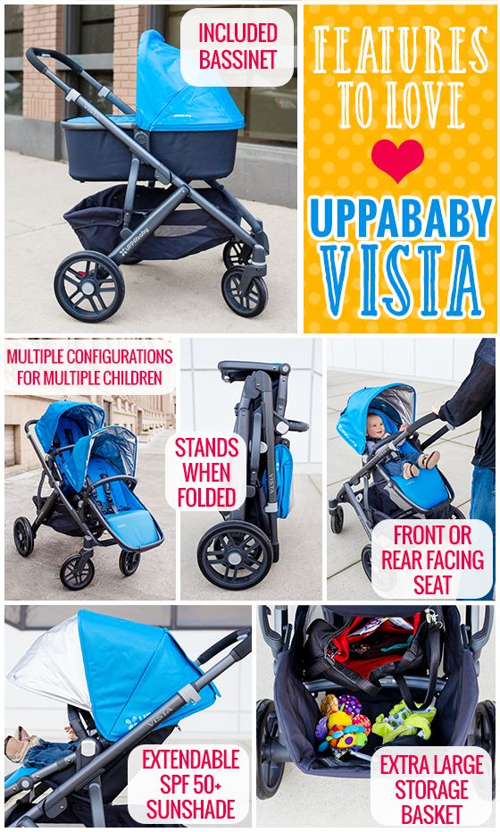 Collage for UppaBaby VISTA