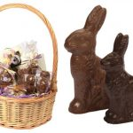 Easter Basket Guide For All Ages