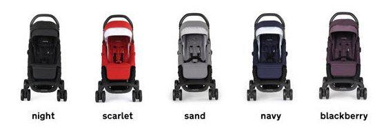 Stroller Guide: Nuna PEPP 3 Daily Mom Parents Portal