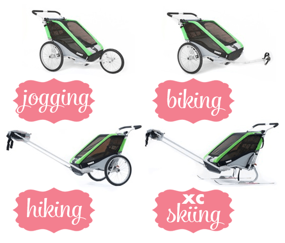 Stroller Guide: Thule Chariot Cheetah 2 Multi-sport Double Stroller 5 Daily Mom Parents Portal