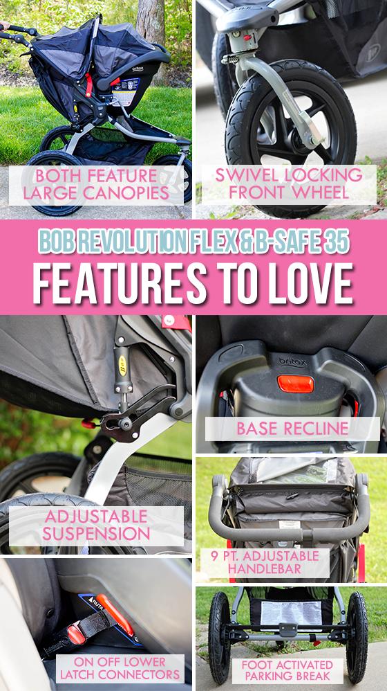 Gear Guide Bob Revolution Flex And Bob B Safe 35 By Britax Travel System 12 Daily Mom Parents Portal