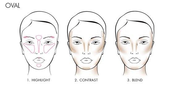 How to Highlight & Contour for Your Face Shape 2 Daily Mom Parents Portal