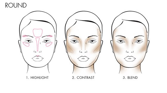 How to Highlight & Contour for Your Face Shape 4 Daily Mom Parents Portal