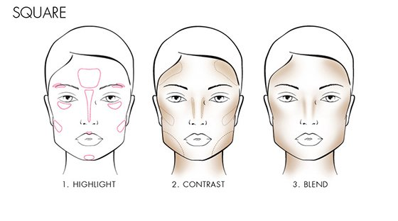 How to Highlight & Contour for Your Face Shape 5 Daily Mom Parents Portal