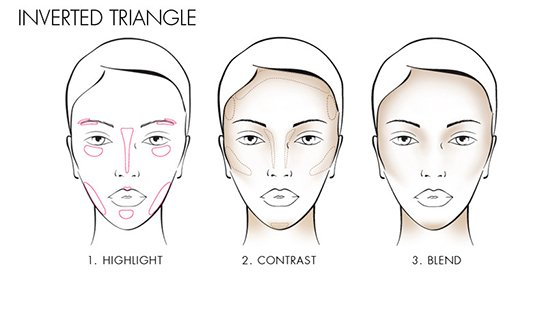 How to Highlight & Contour for Your Face Shape 6 Daily Mom Parents Portal