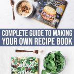 HOW TO MAKE YOUR OWN RECIPE BOOK, STEP-BY-STEP GUIDE 1 Daily Mom Parents Portal