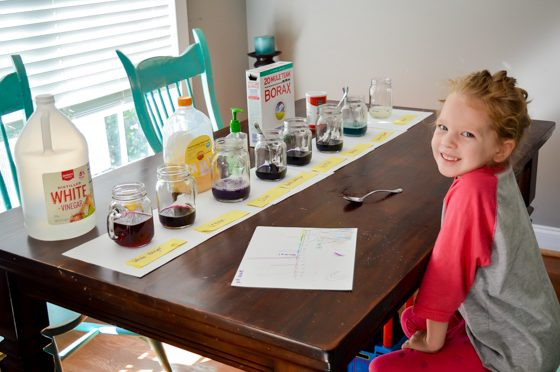Exploring the World with Science: A ph Experiment 6 Daily Mom Parents Portal