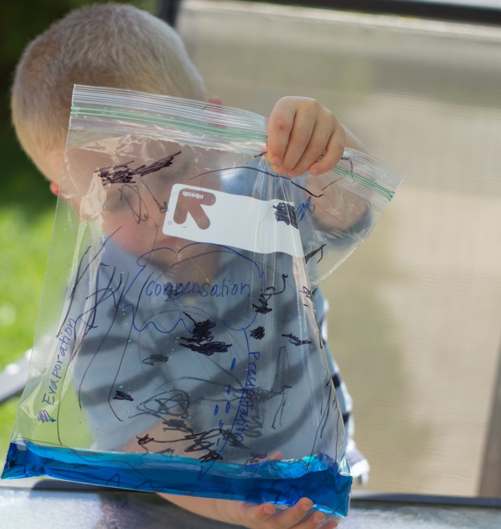 Exploring the World With Science: Water Cycle 3 Daily Mom Parents Portal