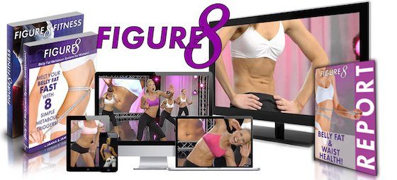 Redefining Exercise With Figure8 5 Daily Mom Parents Portal