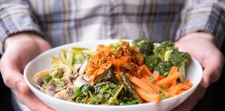 My 7-day Vegan Challenge Meal Plan