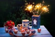 Daily Mom Parent Portal Fourth Of July Activities