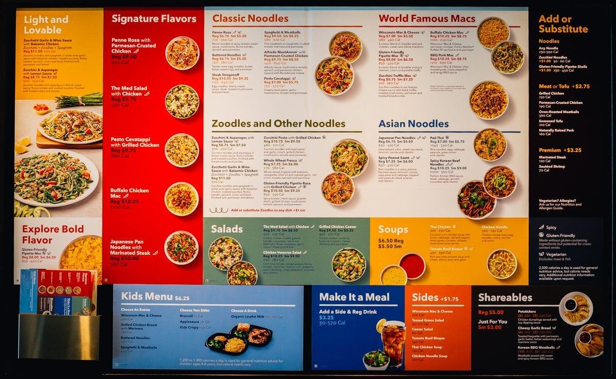 Healthy Restaurant Choices Daily Mom Parent Portal