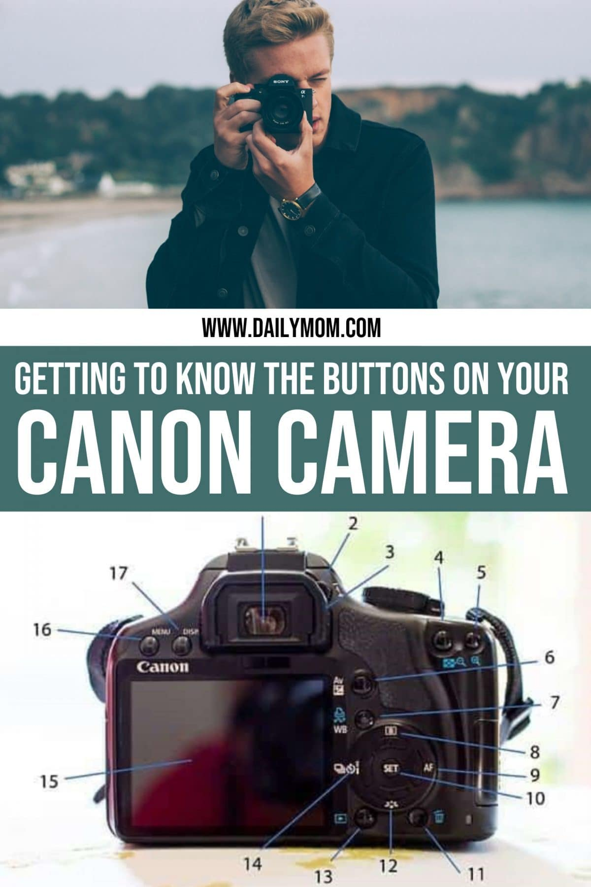 buttons camera