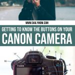 Getting to Know Your CANON Camera: DSLR Buttons 1 Daily Mom Parents Portal
